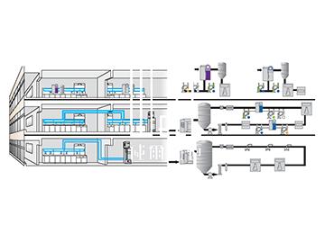 实验室给排水设计