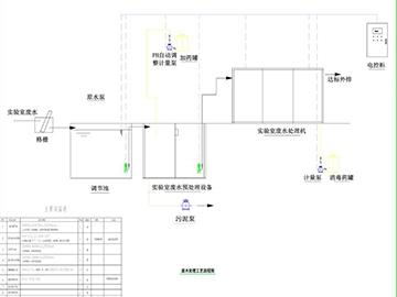 实验室废水系统设计