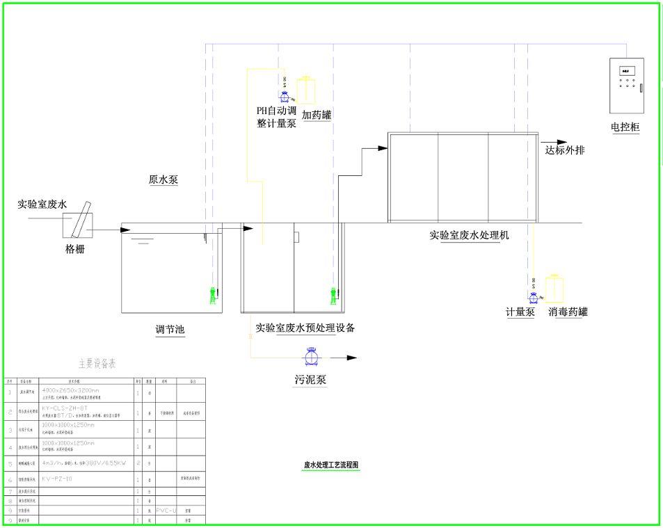 重庆伟德ios app废水系统设计